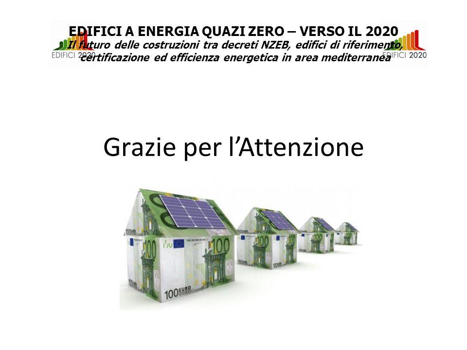 Grazie per l'Attenzione EDIFICI A ENERGIA QUAZI ZERO – VERSO IL 2020 Il futuro delle costruzioni tra decreti NZEB, edifici di riferimento, certificazione ed efficienza energetica in area mediterranea