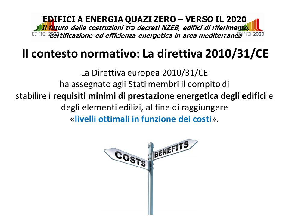 La Direttiva europea 2010/31/CE ha assegnato agli Stati membri il compito di stabilire i requisiti minimi di prestazione energetica degli edifici e degli elementi edilizi, al fine di raggiungere «livelli ottimali in funzione dei costi».