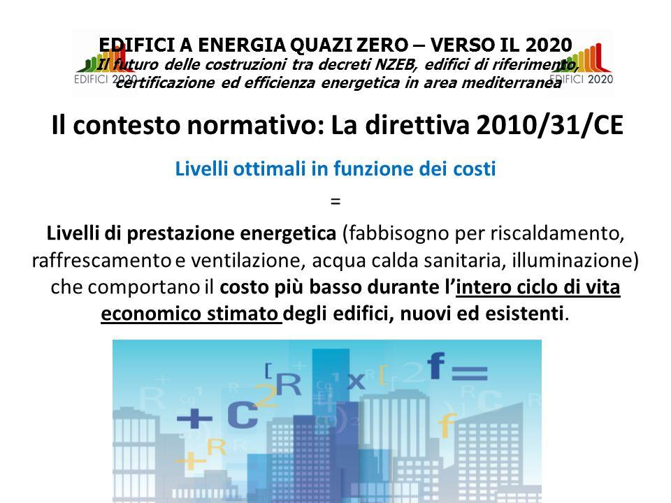 Metodologia di tipo LCC (Life Cycle Cost) La metodologia di calcolo LCC Permette di caratterizzazione il livello di prestazione energetica che comporta il costo più basso durante il ciclo di vita economico stimato degli edifici.