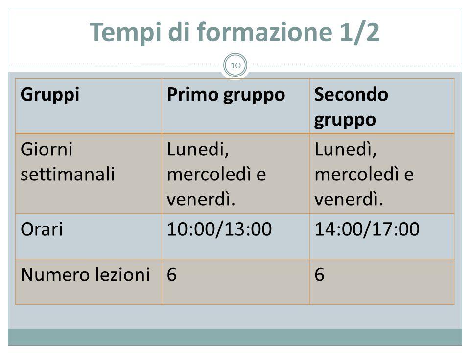 Tempi di formazione 1/2 GruppiPrimo gruppoSecondo gruppo Giorni settimanali Lunedi, mercoledì e venerdì. Lunedì, mercoledì e venerdì. Orari10:00/13:00