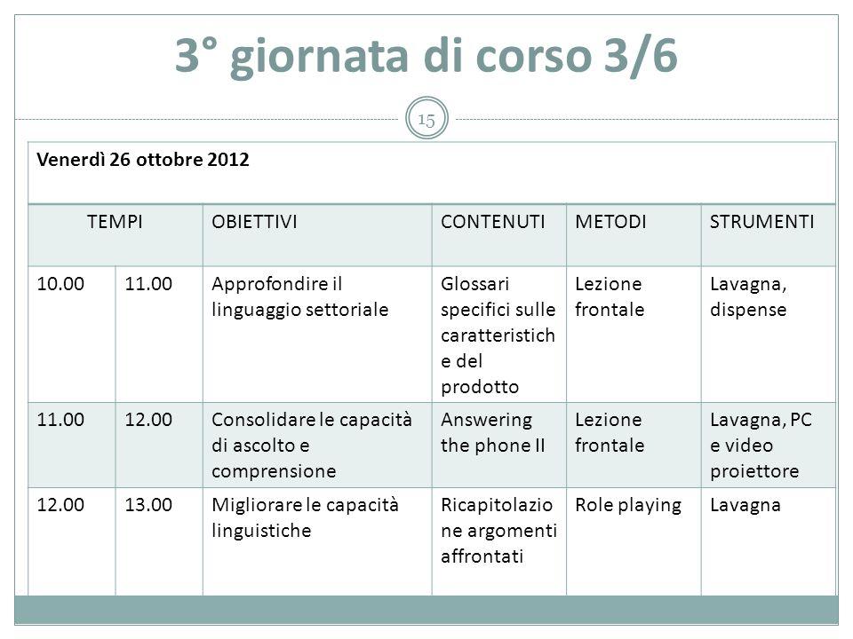 3° giornata di corso 3/6 15 Venerdì 26 ottobre 2012 TEMPIOBIETTIVICONTENUTIMETODISTRUMENTI 10.0011.00Approfondire il linguaggio settoriale Glossari sp