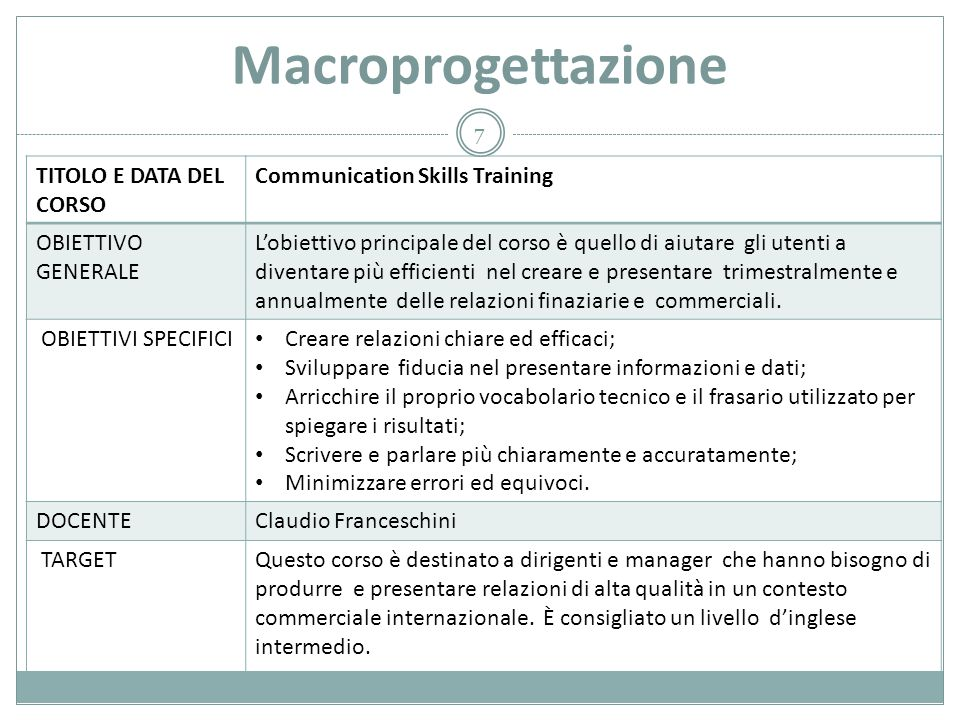 Store Manager Sales Manager Shoopkeeper 8 Coworkers Manager Logistica Responsabile Merchandising Responsabile di Deposito 9 Responsabili Angolo occasioni Manager Risorse Umane 2 Responsabili Collaboratori Manager Ikea Food Responsabile Bar e Ristorante Deputy Store Manager