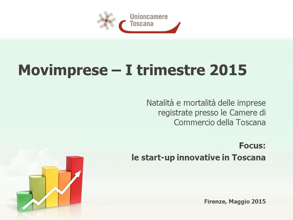 Movimprese – I trimestre 2015 Natalità e mortalità delle imprese registrate presso le Camere di Commercio della Toscana Focus: le start-up innovative in Toscana Firenze, Maggio 2015