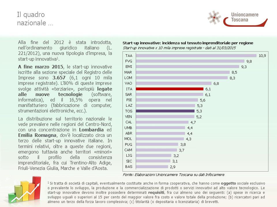 Il quadro nazionale … Alla fine del 2012 è stata introdotta, nell'ordinamento giuridico italiano (L. 221/2012), una nuova tipologia d'impresa, la star