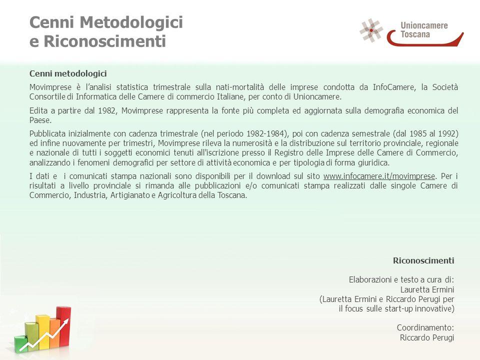 Cenni Metodologici e Riconoscimenti Cenni metodologici Movimprese è l'analisi statistica trimestrale sulla nati-mortalità delle imprese condotta da InfoCamere, la Società Consortile di Informatica delle Camere di commercio Italiane, per conto di Unioncamere.