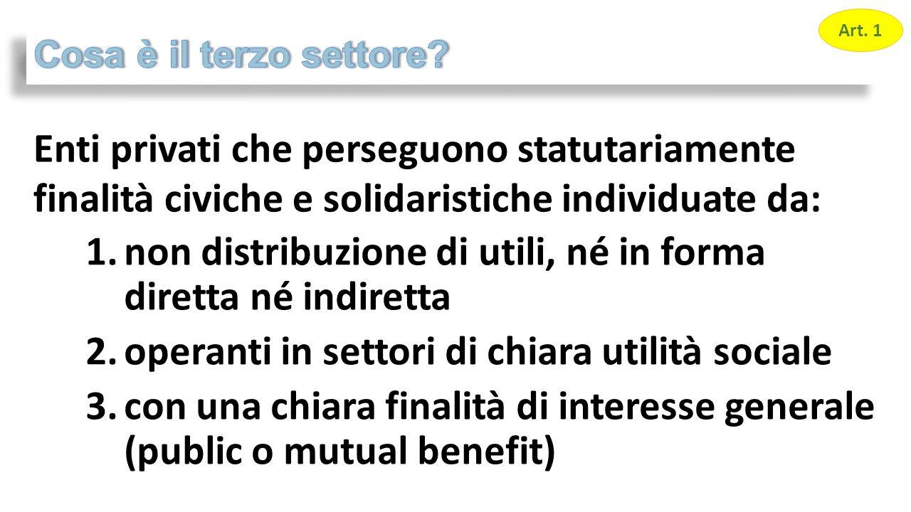 1.non distribuzione di utili, né in forma diretta né indiretta 2.operanti in settori di chiara utilità sociale 3.con una chiara finalità di interesse