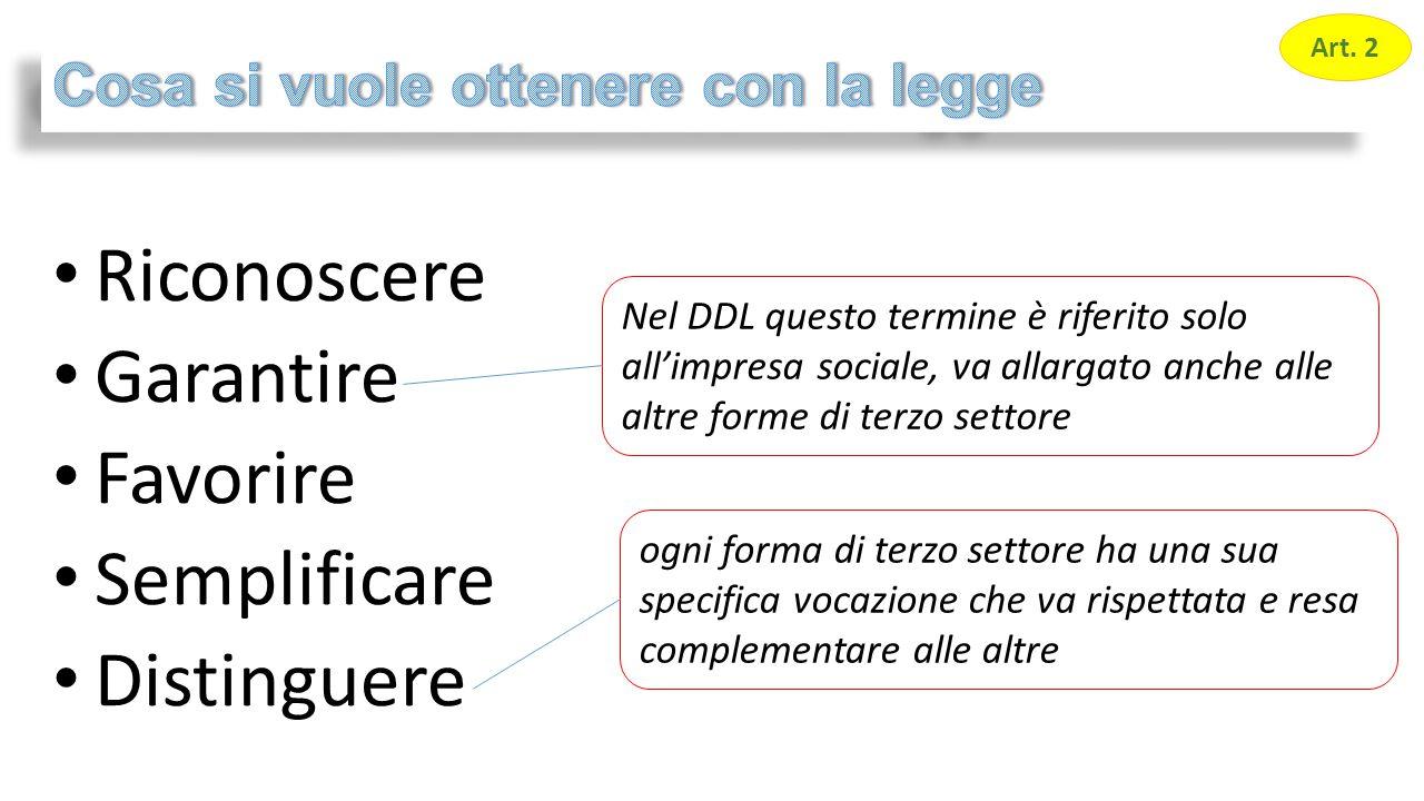 Riconoscere Garantire Favorire Semplificare Distinguere Art. 2 Nel DDL questo termine è riferito solo all'impresa sociale, va allargato anche alle alt