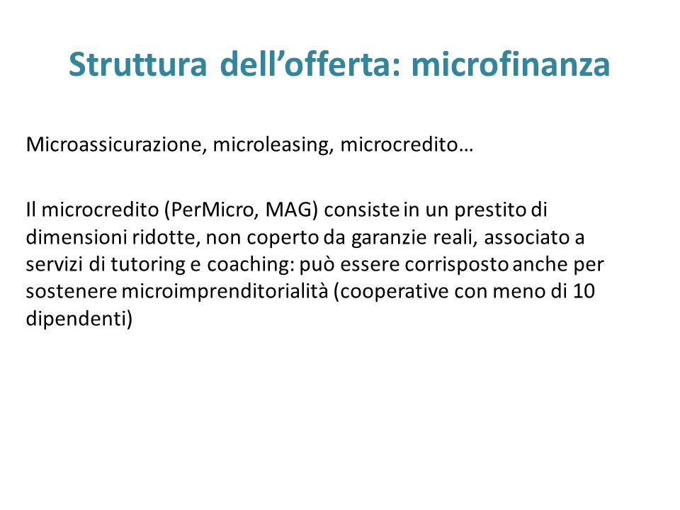 Struttura dell'offerta: microfinanza Microassicurazione, microleasing, microcredito… Il microcredito (PerMicro, MAG) consiste in un prestito di dimensioni ridotte, non coperto da garanzie reali, associato a servizi di tutoring e coaching: può essere corrisposto anche per sostenere microimprenditorialità (cooperative con meno di 10 dipendenti)