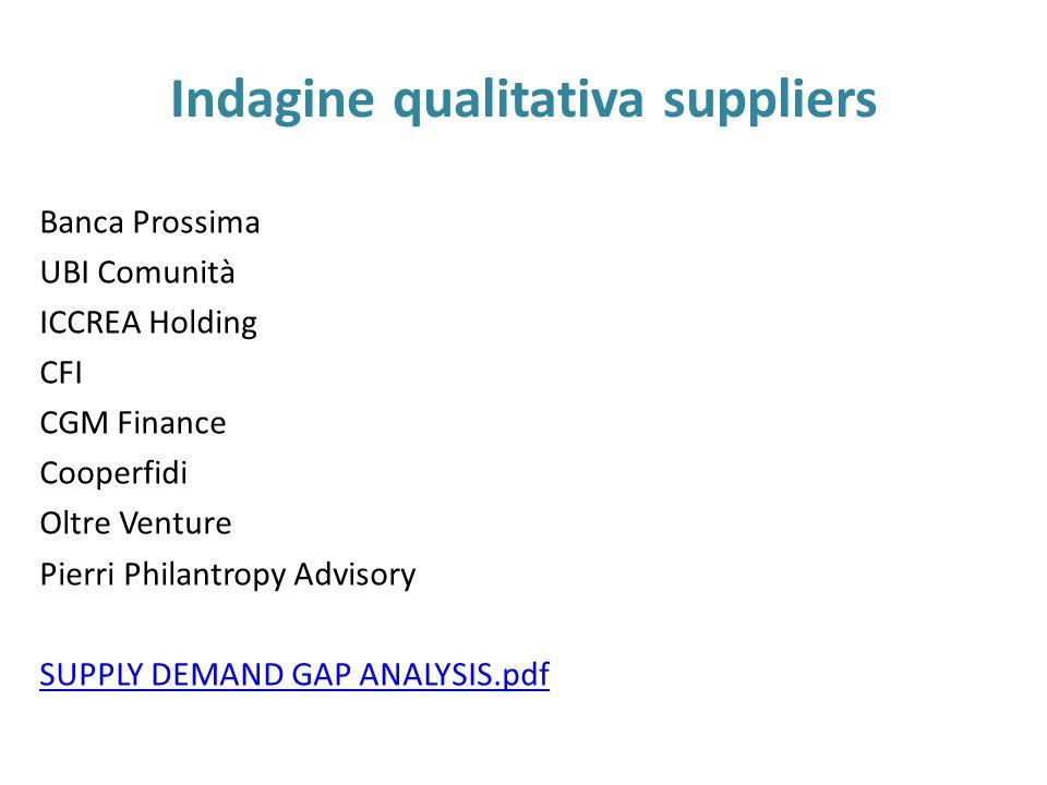 Indagine qualitativa suppliers Banca Prossima UBI Comunità ICCREA Holding CFI CGM Finance Cooperfidi Oltre Venture Pierri Philantropy Advisory SUPPLY