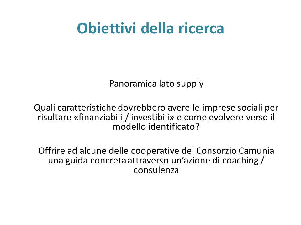 Obiettivi della ricerca Panoramica lato supply Quali caratteristiche dovrebbero avere le imprese sociali per risultare «finanziabili / investibili» e come evolvere verso il modello identificato.