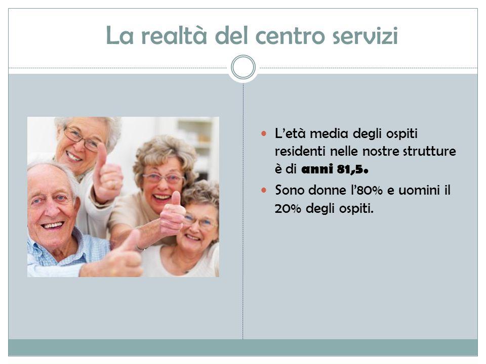 La realtà del centro servizi L'età media degli ospiti residenti nelle nostre strutture è di anni 81,5.