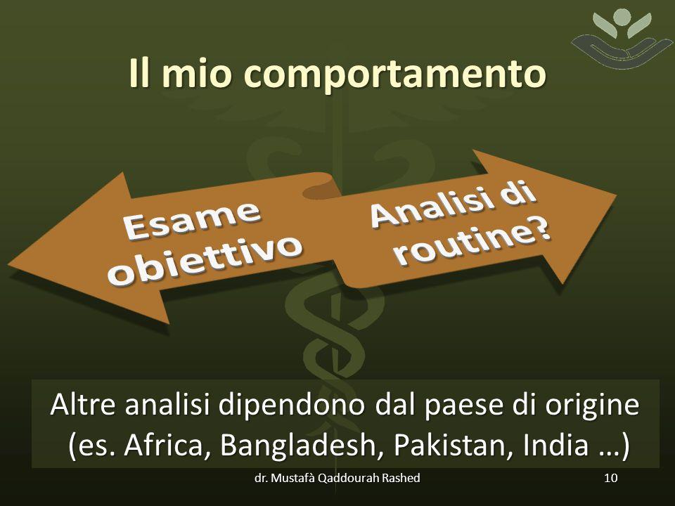Il mio comportamento dr. Mustafà Qaddourah Rashed Altre analisi dipendono dal paese di origine (es.