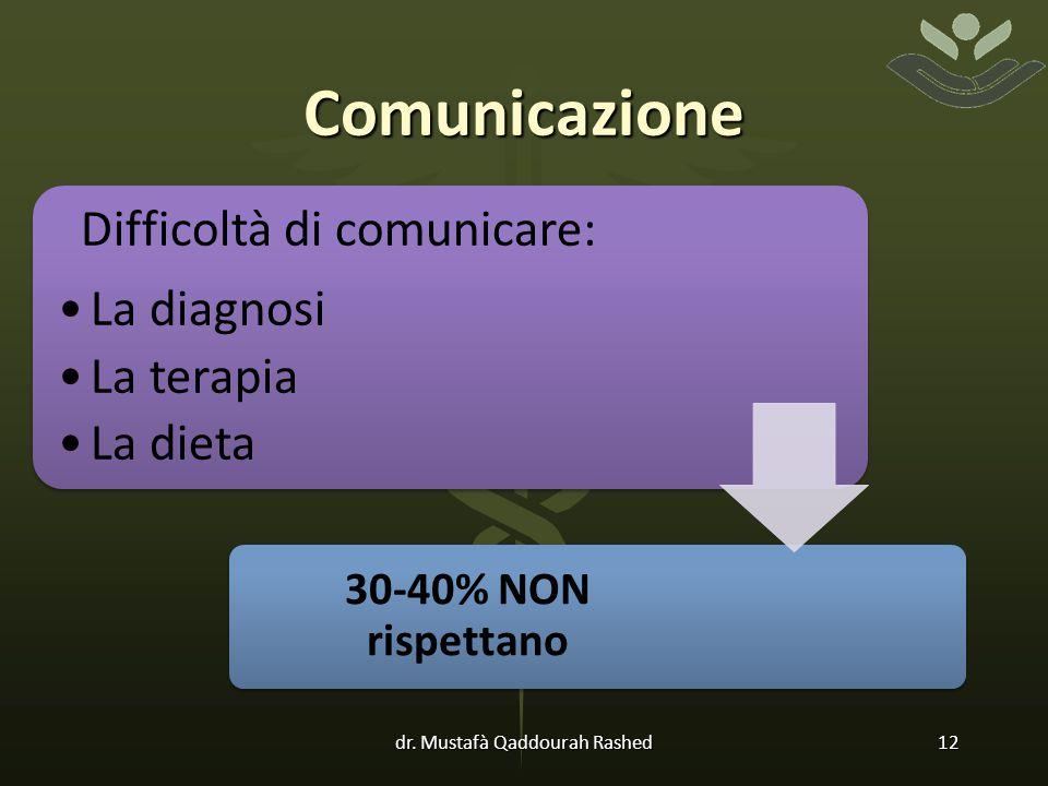 Comunicazione Difficoltà di comunicare: La diagnosi La terapia La dieta 30-40% NON rispettano dr.