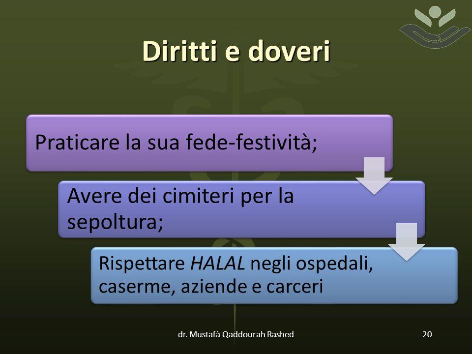 Diritti e doveri Praticare la sua fede-festività; Avere dei cimiteri per la sepoltura; Rispettare HALAL negli ospedali, caserme, aziende e carceri dr.