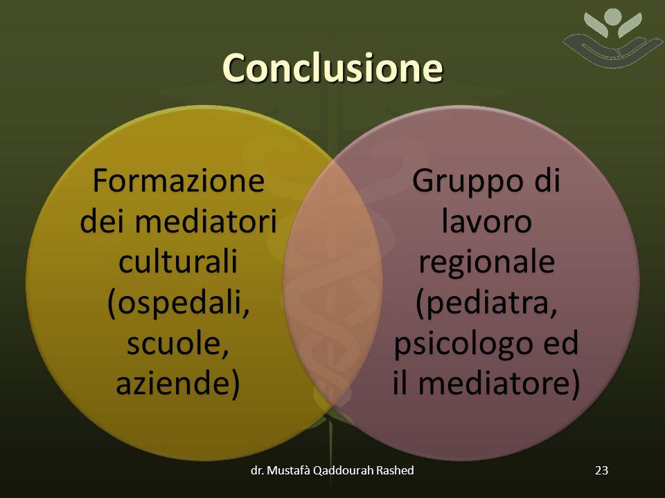 Conclusione Formazione dei mediatori culturali (ospedali, scuole, aziende) Gruppo di lavoro regionale (pediatra, psicologo ed il mediatore) dr.
