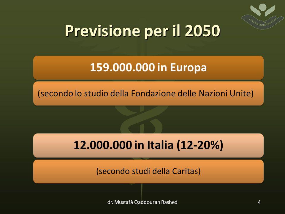 Previsione per il 2050 159.000.000 in Europa (secondo lo studio della Fondazione delle Nazioni Unite) 12.000.000 in Italia (12-20%) (secondo studi della Caritas) dr.