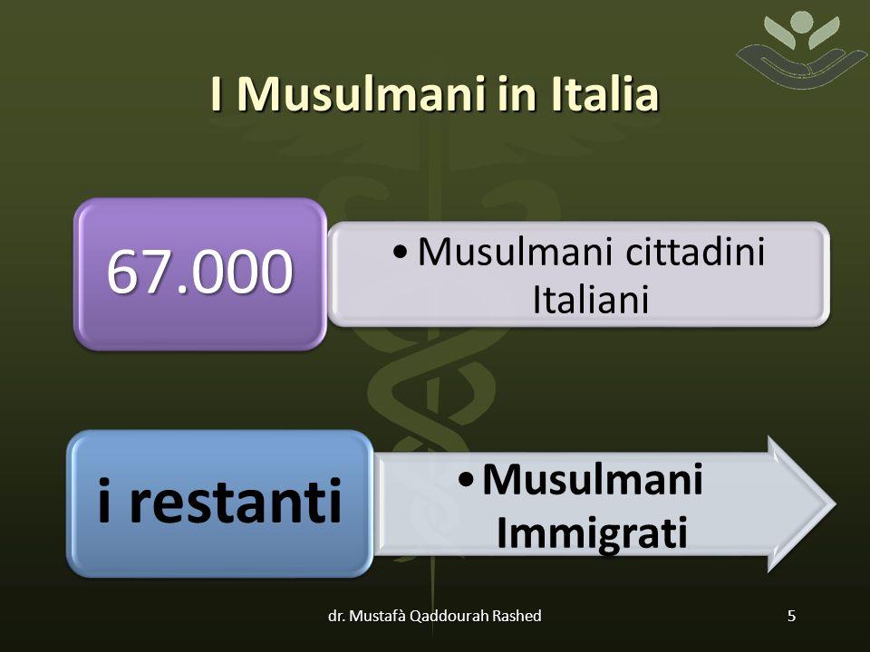 I Musulmani in Italia Musulmani cittadini Italiani 67.000 Musulmani Immigrati i restanti dr.