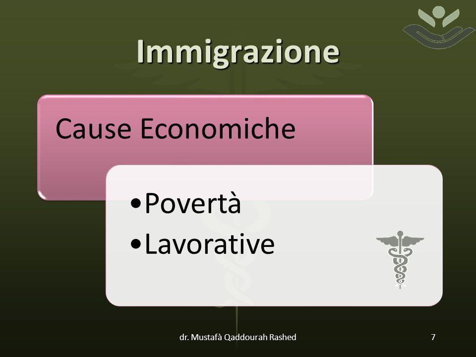 Immigrazione Cause Economiche Povertà Lavorative 7