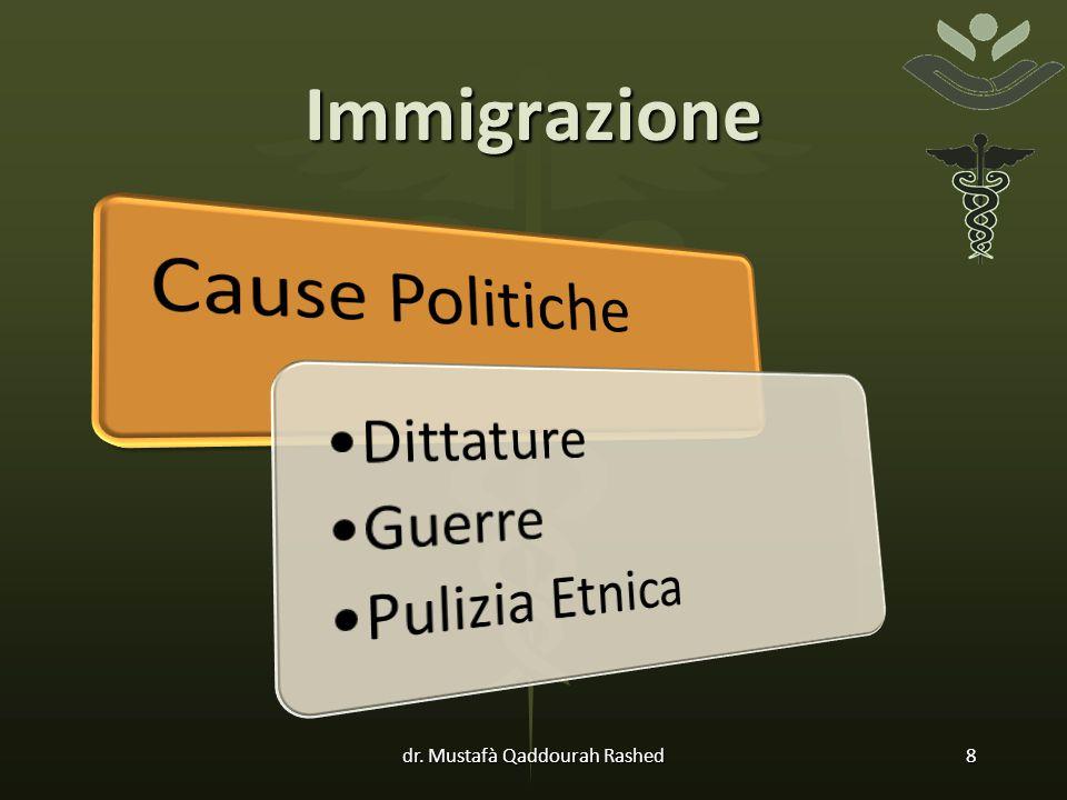 Immigrazione dr. Mustafà Qaddourah Rashed8