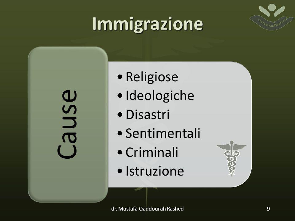 Immigrazione Religiose Ideologiche Disastri Sentimentali Criminali Istruzione Cause dr.