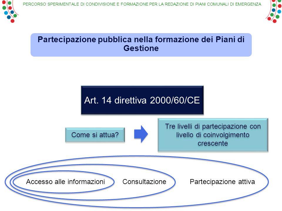 PERCORSO SPERIMENTALE DI CONDIVISIONE E FORMAZIONE PER LA REDAZIONE DI PIANI COMUNALI DI EMERGENZA Partecipazione pubblica nella formazione dei Piani di Gestione Art.