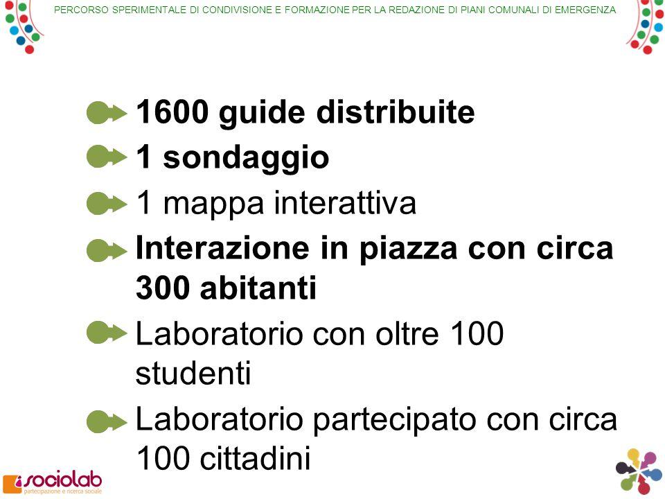 1600 guide distribuite 1 sondaggio 1 mappa interattiva Interazione in piazza con circa 300 abitanti Laboratorio con oltre 100 studenti Laboratorio partecipato con circa 100 cittadini