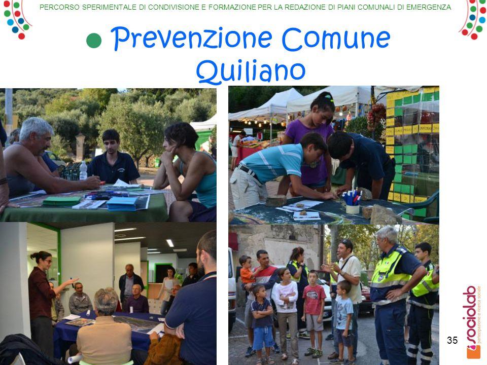 PERCORSO SPERIMENTALE DI CONDIVISIONE E FORMAZIONE PER LA REDAZIONE DI PIANI COMUNALI DI EMERGENZA 35 Prevenzione Comune Quiliano