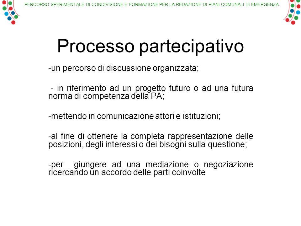 PERCORSO SPERIMENTALE DI CONDIVISIONE E FORMAZIONE PER LA REDAZIONE DI PIANI COMUNALI DI EMERGENZA Processo partecipativo -un percorso di discussione organizzata; - in riferimento ad un progetto futuro o ad una futura norma di competenza della PA; -mettendo in comunicazione attori e istituzioni; -al fine di ottenere la completa rappresentazione delle posizioni, degli interessi o dei bisogni sulla questione; -per giungere ad una mediazione o negoziazione ricercando un accordo delle parti coinvolte