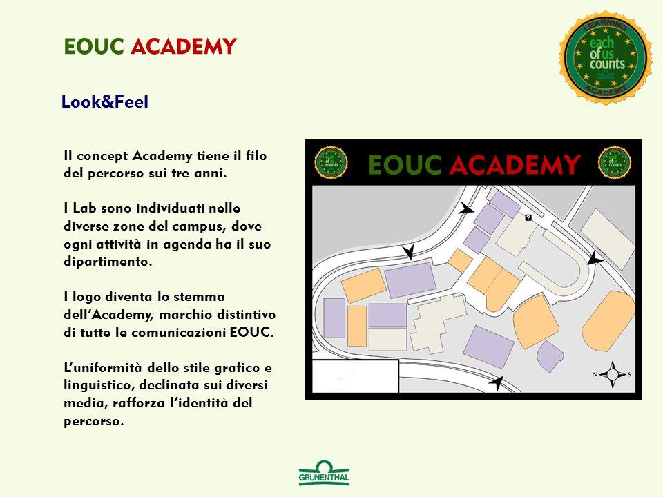 Look&Feel Il concept Academy tiene il filo del percorso sui tre anni. I Lab sono individuati nelle diverse zone del campus, dove ogni attività in agen
