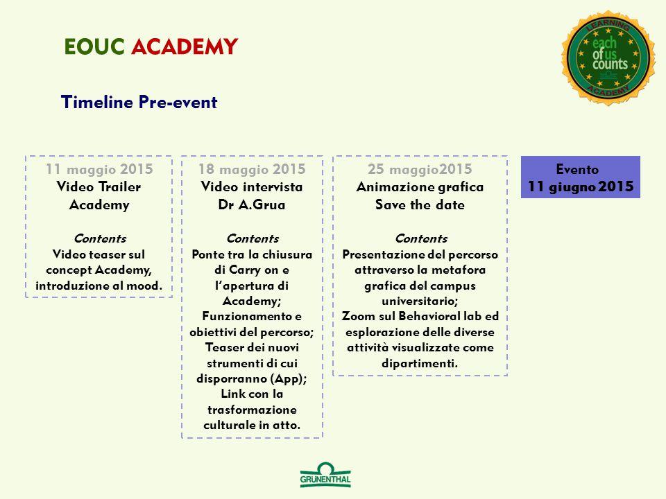 Timeline Pre-event EOUC ACADEMY Evento 11 giugno 2015 25 maggio2015 Animazione grafica Save the date Contents Presentazione del percorso attraverso la