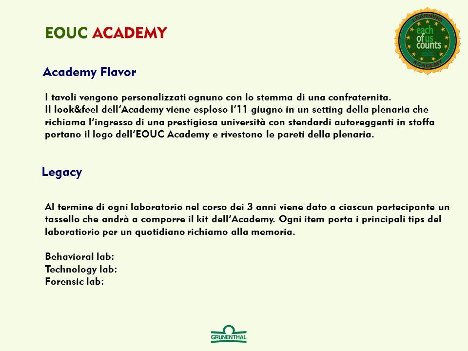 Academy Flavor I tavoli vengono personalizzati ognuno con lo stemma di una confraternita. Il look&feel dell'Academy viene esploso l'11 giugno in un se