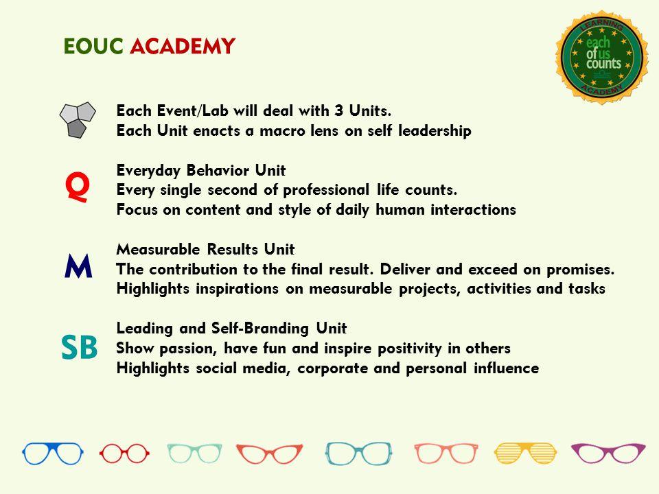 Mobile App L'App è dedicato ai 120 partecipanti dell'Academy (scaricabile con password) e li accompagnerà per i 3 anni successivi.