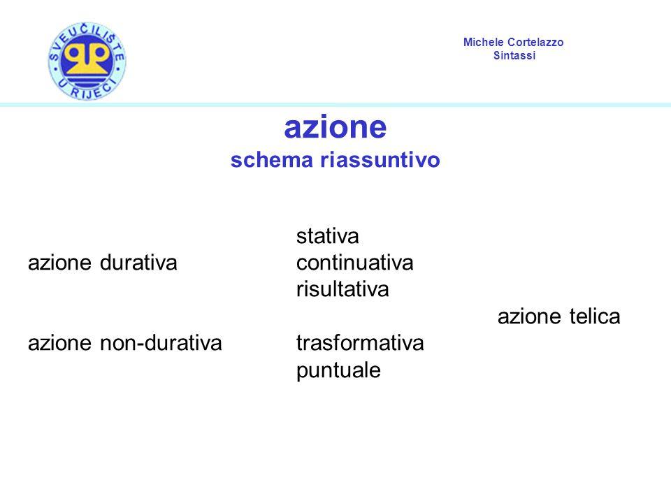Michele Cortelazzo Sintassi azione schema riassuntivo stativa azione durativacontinuativa risultativa azione telica azione non-durativatrasformativa puntuale