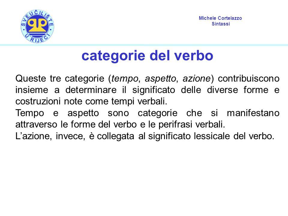 Michele Cortelazzo Sintassi categorie del verbo Queste tre categorie (tempo, aspetto, azione) contribuiscono insieme a determinare il significato delle diverse forme e costruzioni note come tempi verbali.