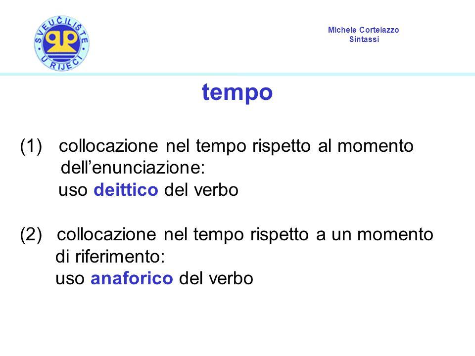 Michele Cortelazzo Sintassi tempo (1) collocazione nel tempo rispetto al momento dell'enunciazione: uso deittico del verbo (2) collocazione nel tempo rispetto a un momento di riferimento: uso anaforico del verbo