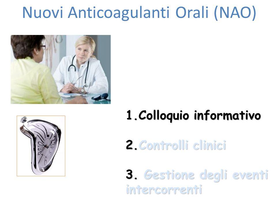 1.Colloquio informativo 2.Controlli clinici 3.