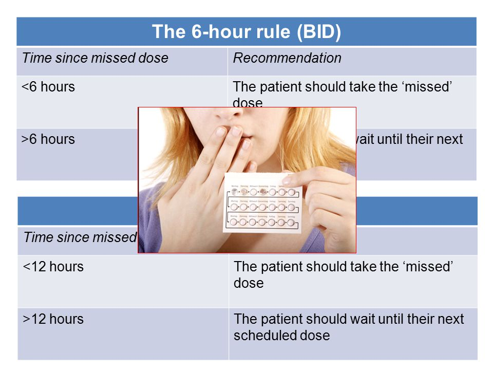The 6-hour rule (BID) Time since missed doseRecommendation <6 hoursThe patient should take the 'missed' dose >6 hoursThe patient should wait until the