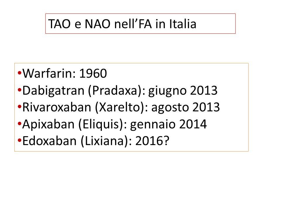 TAO e NAO nell'FA in Italia Warfarin: 1960 Dabigatran (Pradaxa): giugno 2013 Rivaroxaban (Xarelto): agosto 2013 Apixaban (Eliquis): gennaio 2014 Edoxaban (Lixiana): 2016?