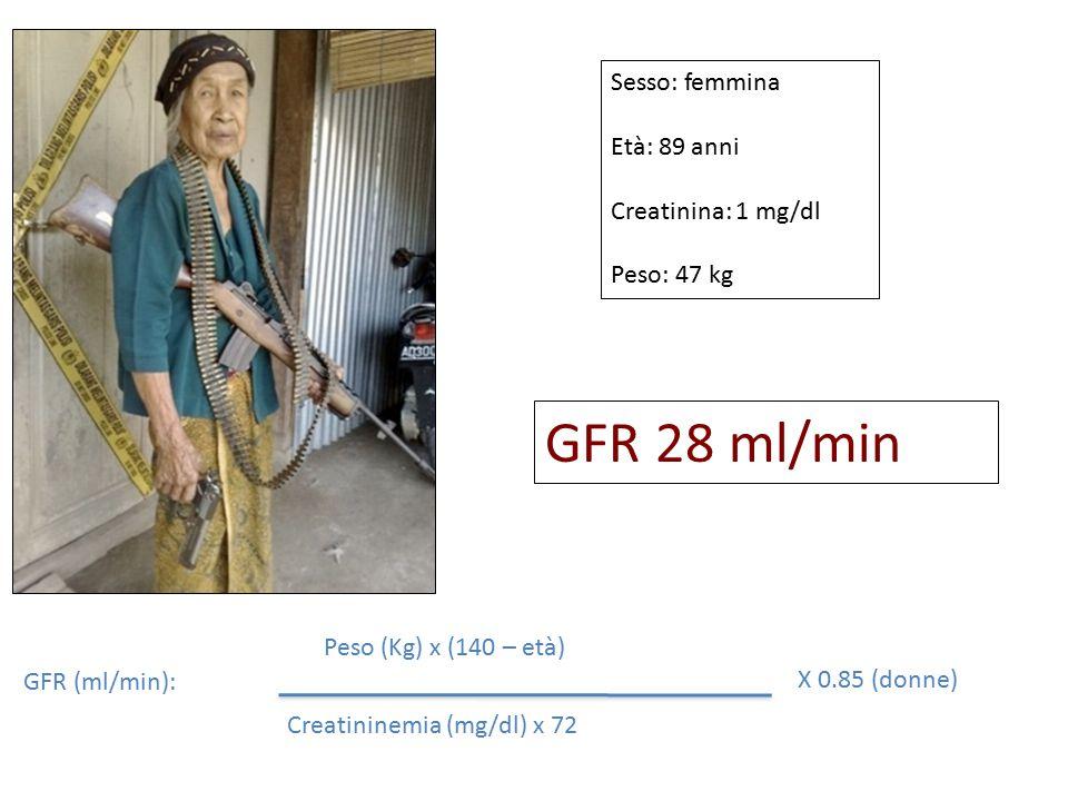 Peso (Kg) x (140 – età) Creatininemia (mg/dl) x 72 X 0.85 (donne) GFR (ml/min): Sesso: femmina Età: 89 anni Creatinina: 1 mg/dl Peso: 47 kg GFR 28 ml/min