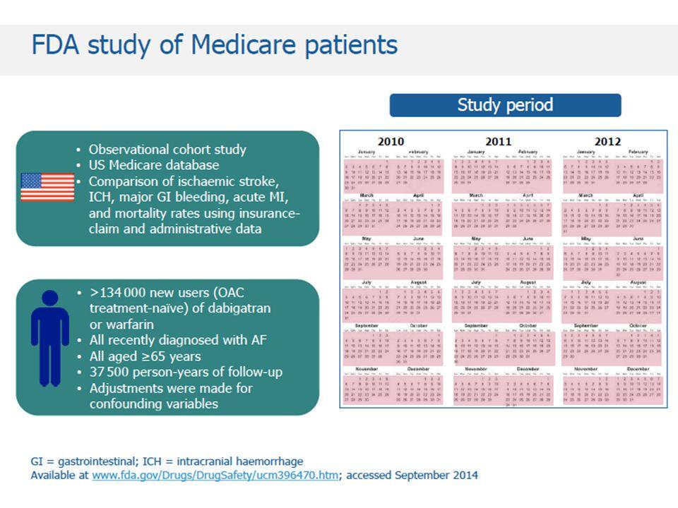 DABIGATRANRIVAROXABAN ClCr <15 ml/minnon raccomandato ClCr 15-30 ml/minnon raccomandato (75 mg BID in USA) ClCr 30-50 ml/min110 mg BID ClCr 15-50 ml/min15 mg/die ClCr >50ml/min150 mg BID20 mg/die Dosaggio NAO nell'IR