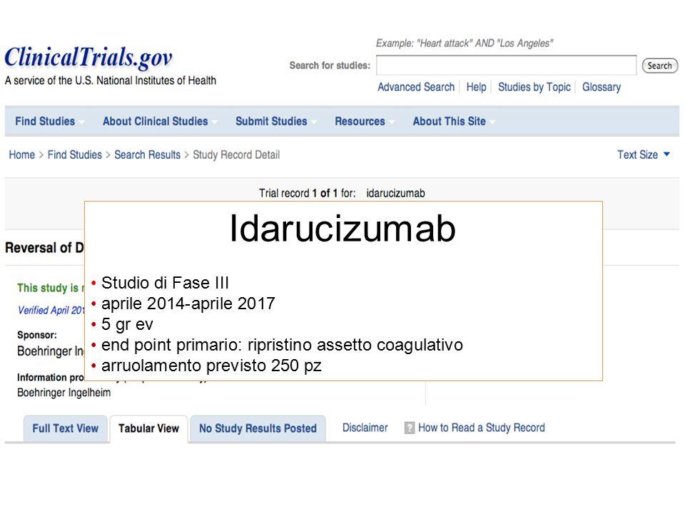 Idarucizumab Studio di Fase III aprile 2014-aprile 2017 5 gr ev end point primario: ripristino assetto coagulativo arruolamento previsto 250 pz