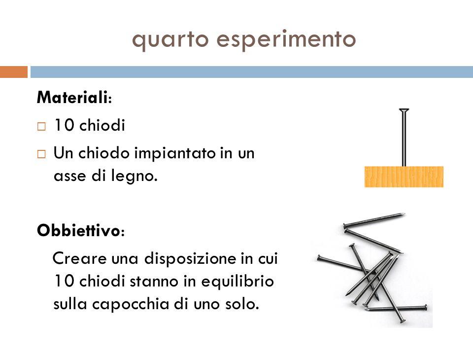 quarto esperimento Materiali:  10 chiodi  Un chiodo impiantato in un asse di legno. Obbiettivo: Creare una disposizione in cui 10 chiodi stanno in e