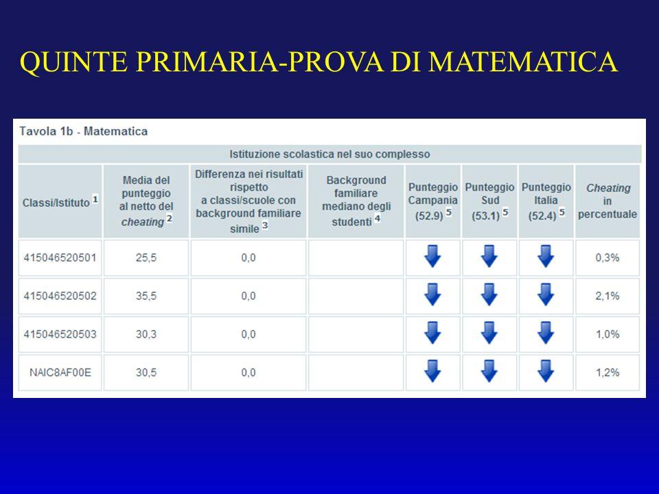 QUINTE PRIMARIA-PROVA DI MATEMATICA
