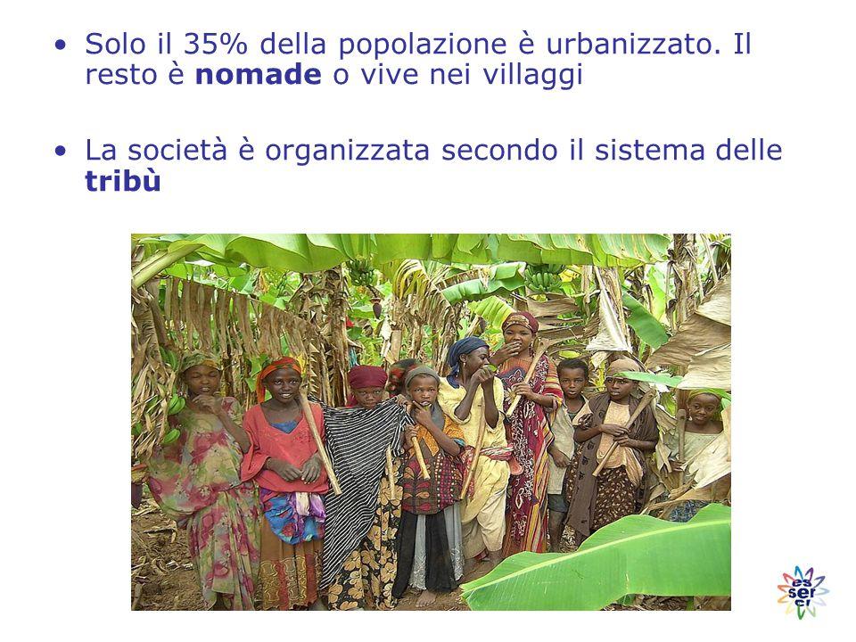 Solo il 35% della popolazione è urbanizzato.