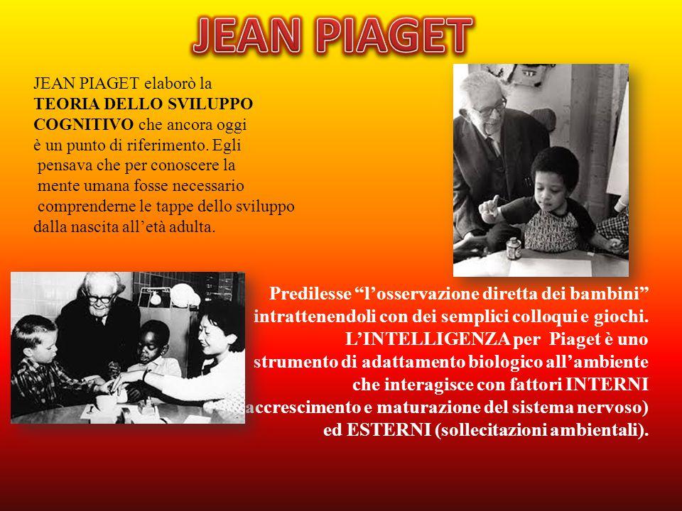 JEAN PIAGET elaborò la TEORIA DELLO SVILUPPO COGNITIVO che ancora oggi è un punto di riferimento. Egli pensava che per conoscere la mente umana fosse
