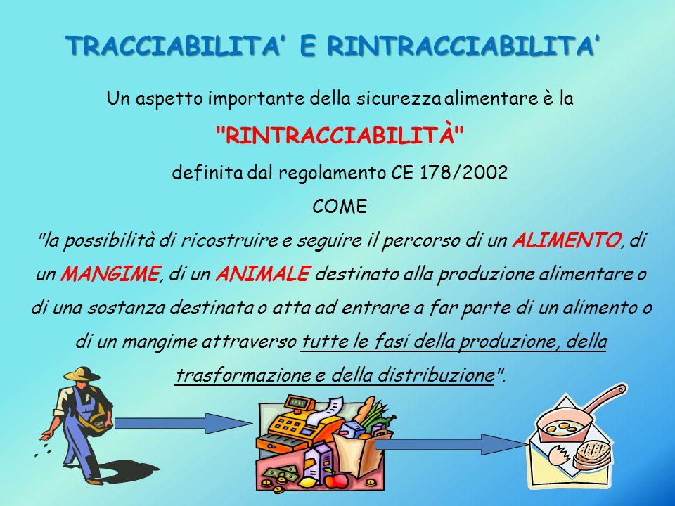 TRACCIABILITA' E RINTRACCIABILITA' Un aspetto importante della sicurezza alimentare è la