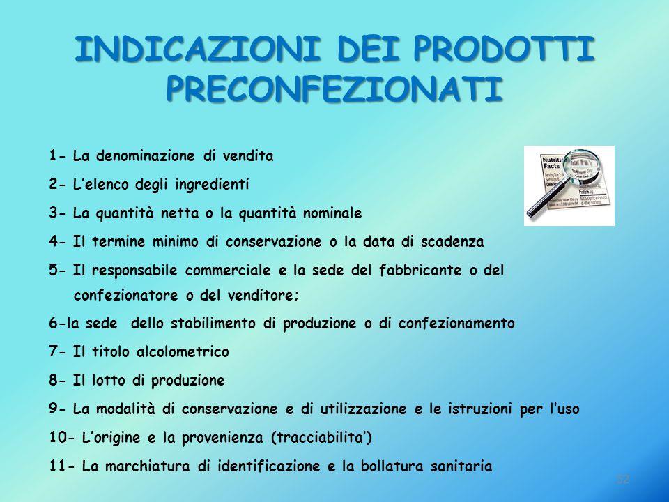 INDICAZIONI DEI PRODOTTI PRECONFEZIONATI 1- La denominazione di vendita 2- L'elenco degli ingredienti 3- La quantità netta o la quantità nominale 4- I