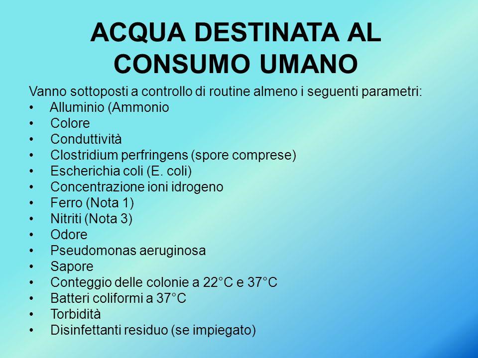 Vanno sottoposti a controllo di routine almeno i seguenti parametri: Alluminio (Ammonio Colore Conduttività Clostridium perfringens (spore comprese) E