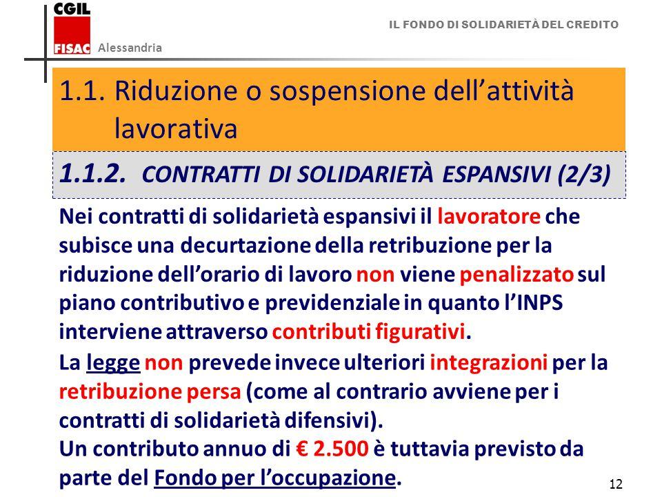 IL FONDO DI SOLIDARIETÀ DEL CREDITO Alessandria 12 1.1.Riduzione o sospensione dell'attività lavorativa 1.1.2.