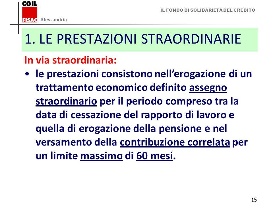 IL FONDO DI SOLIDARIETÀ DEL CREDITO Alessandria 15 1.